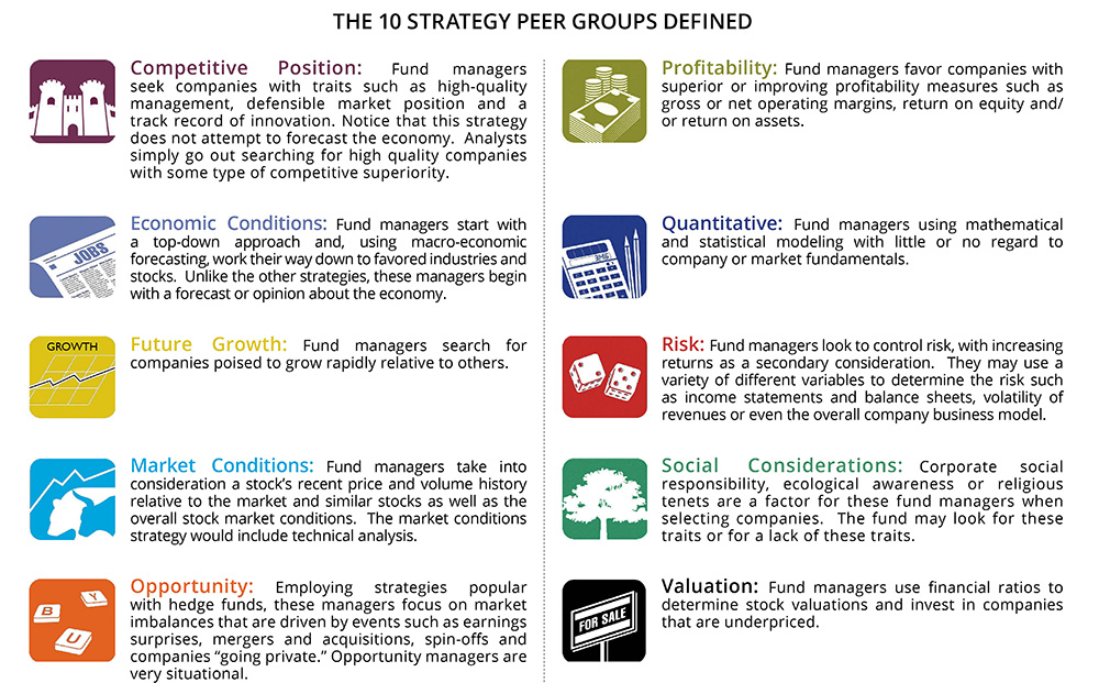 10 Strategy Peer Groups Defined